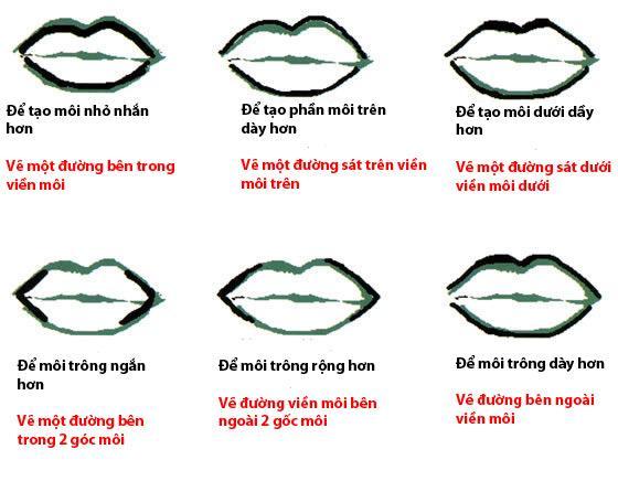 Cách sử dụng chì kẻ môi theo ý thích